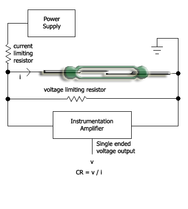 Reed Switch Contact Resistance measurement