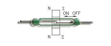 Reed Switch with ring magnet moving parallel