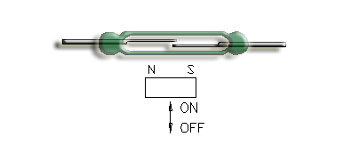 Reed Switch with magnet moving perpendicular to it